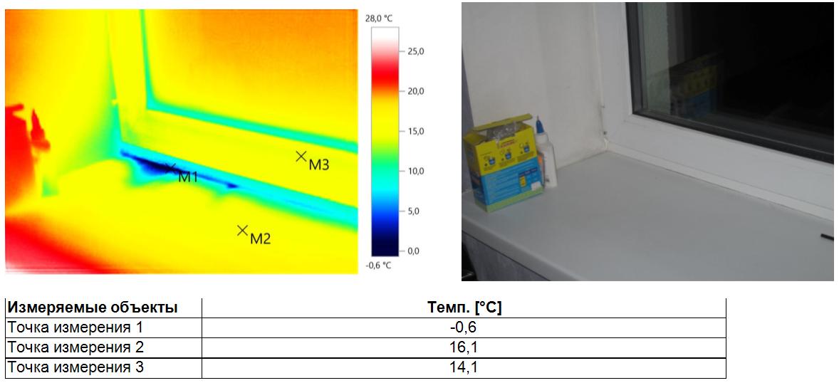 Когда и как осматривать дом квартиру тепловизором