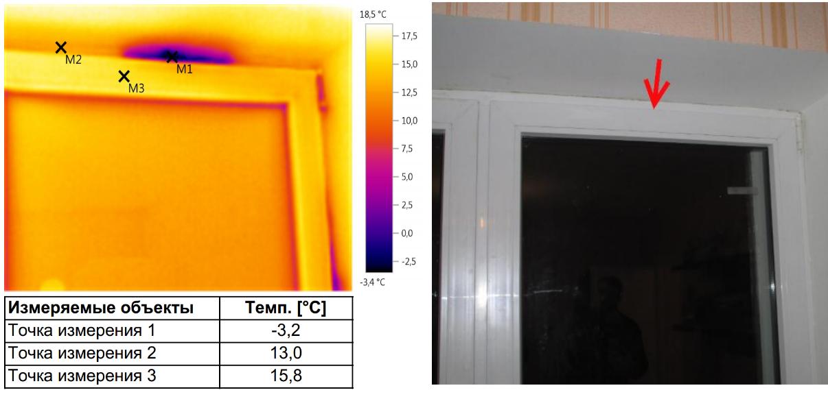 диагностика окон проверка окон регулировка окон ремонт окон дует из окна тепловизор минск услуги дешево
